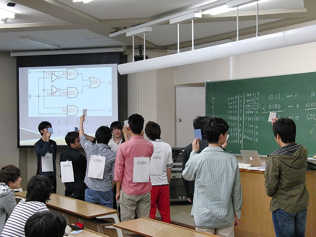電子工学インセンティブ(人間論理回路)②
