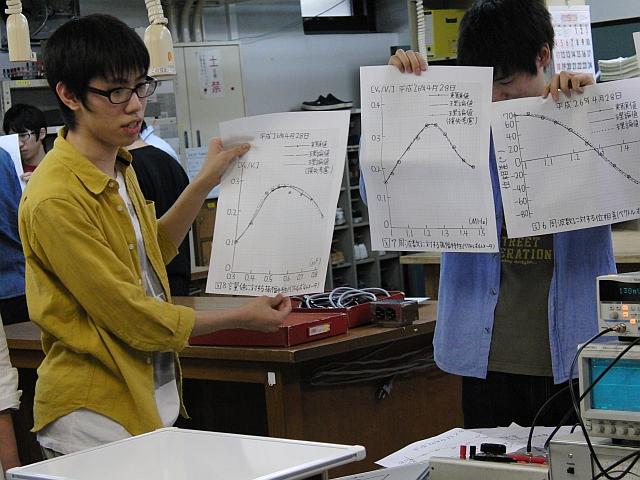 電子工学実験II(グループディスカッション)⑤